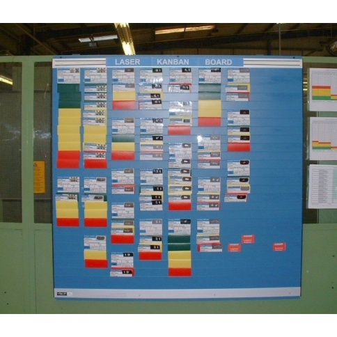 Purpose Built Kanban Planning Board