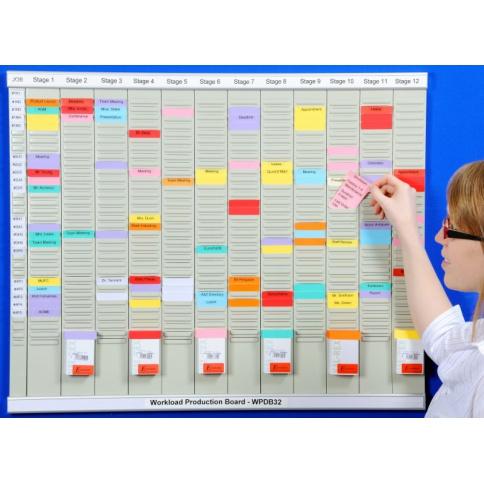 Workload T-Card Planning Kit